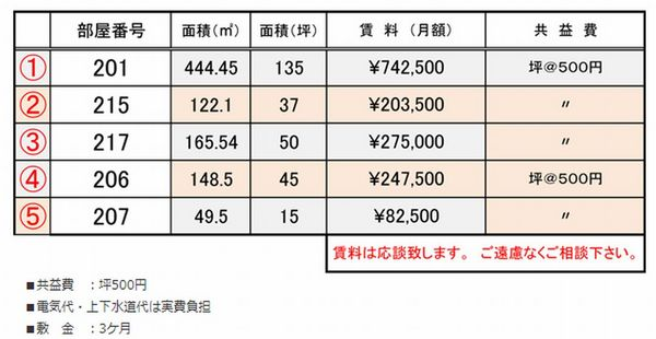 大村バスターミナルビル 料金表.jpg